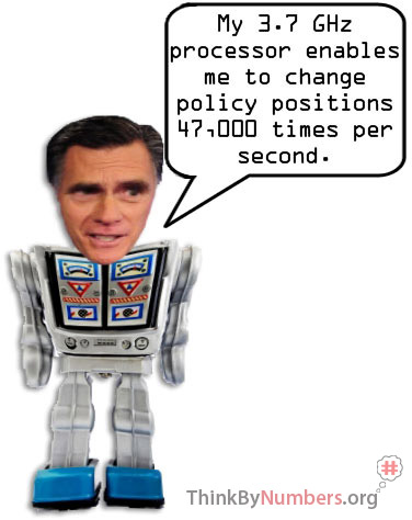 Picture of Mitt Romney as an Android Robot