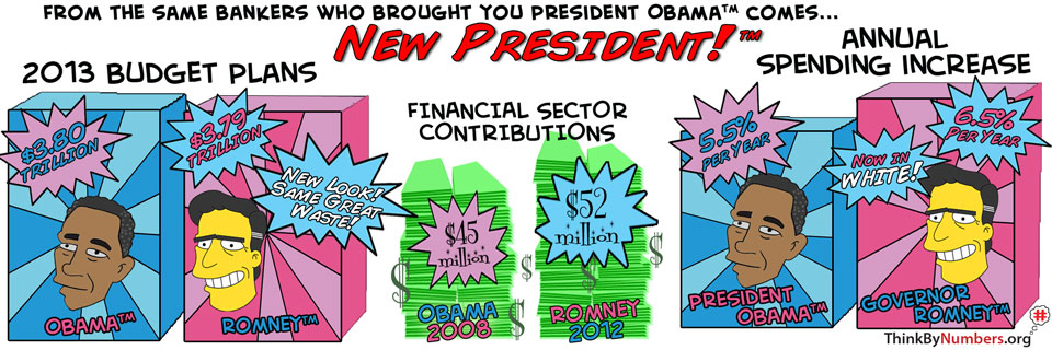 Obama & Romney 2013 Budget Plans, Financial Sector Contributions (who funded their campaign), and Annual Spending Increase Infographic