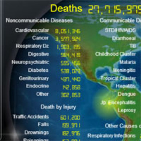 Every World Statistic You Could Ever Dream Of (In Real Time)!